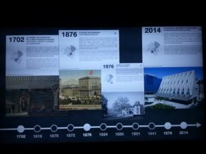 19_Timeline_MEH_Geneva