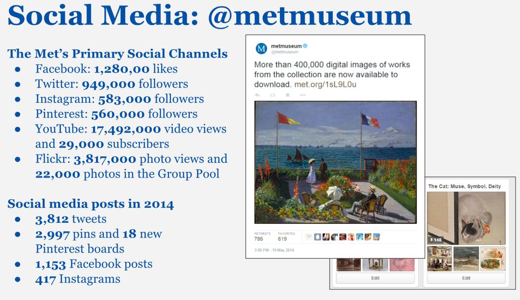 Las redes sociales del Met