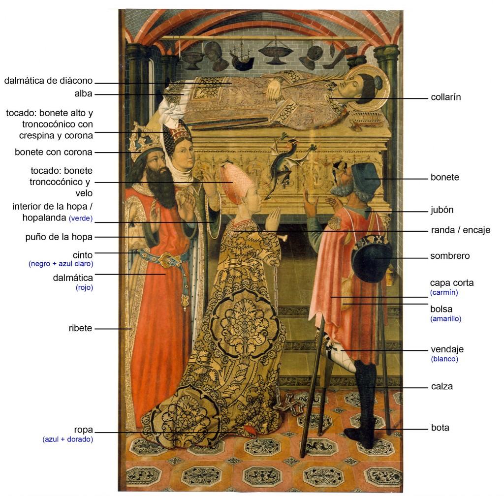 Imagen ocalización de las muestras analizadas y nombre de las vestiduras.