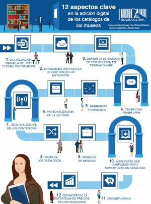 infografia_edicion-digital_dosdoce