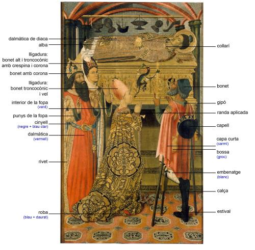 The princess Eudoxia in front of the tomb of Saint Stephen, around 1495-1500. Location of the samples analysed and the name of the garments. Museu Nacional d'Art de Catalunya,