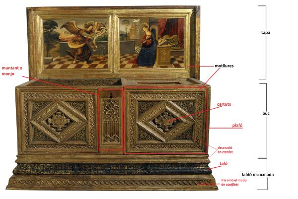 Parts de la Caixa de núvia amb l'Anunciació, segon quart del segle XVI