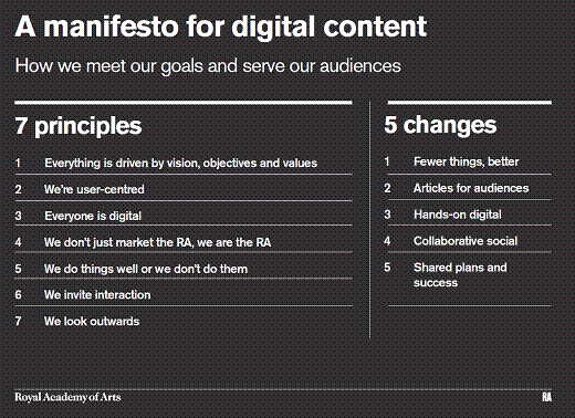 Esquema final de la estrategia de contenido digital de la Royal Academy of Arts
