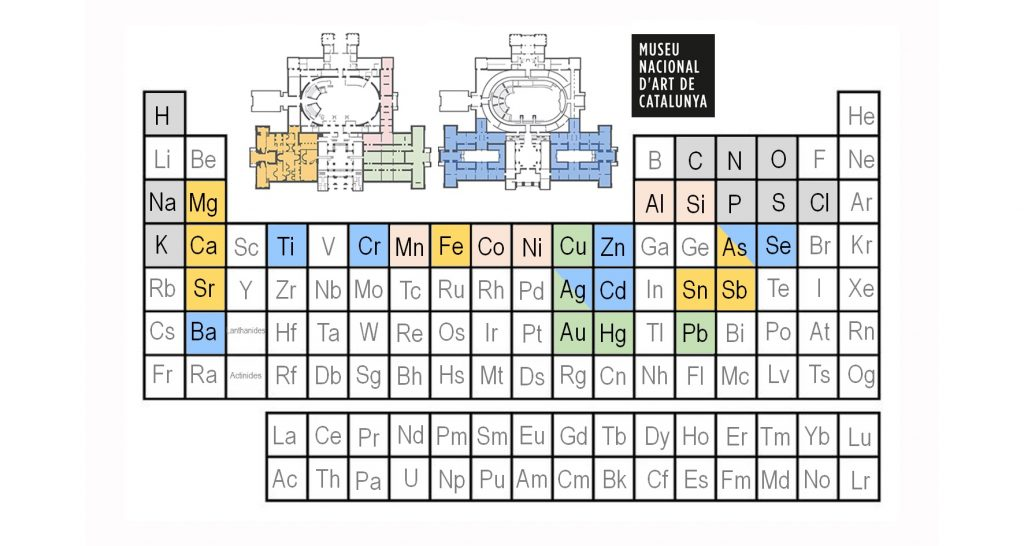 The periodic table of the rooms in teh Museu Nacional d'Art de Catalunya